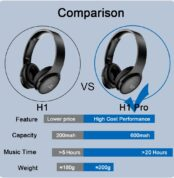 H1-Pro-Bluetooth-Headphones-HIFI-Stereo-Wireless-Earphone-Gaming-Headsets-Over-ear-Noise-Canceling-with-Mic-1